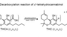 Emerald Zoo Den: Decarboxylation Chemical Compound